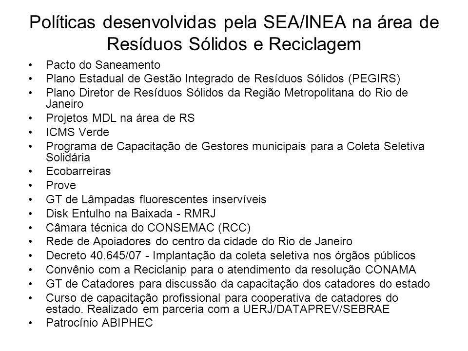 Políticas desenvolvidas pela SEA/INEA na área de Resíduos Sólidos e Reciclagem Pacto do Saneamento Plano Estadual de Gestão Integrado de Resíduos Sólidos (PEGIRS) Plano Diretor de Resíduos Sólidos da Região Metropolitana do Rio de Janeiro Projetos MDL na área de RS ICMS Verde Programa de Capacitação de Gestores municipais para a Coleta Seletiva Solidária Ecobarreiras Prove GT de Lâmpadas fluorescentes inservíveis Disk Entulho na Baixada - RMRJ Câmara técnica do CONSEMAC (RCC) Rede de Apoiadores do centro da cidade do Rio de Janeiro Decreto 40.645/07 - Implantação da coleta seletiva nos órgãos públicos Convênio com a Reciclanip para o atendimento da resolução CONAMA GT de Catadores para discussão da capacitação dos catadores do estado Curso de capacitação profissional para cooperativa de catadores do estado.