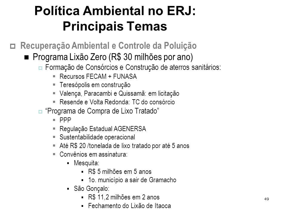 Política Ambiental no ERJ: Principais Temas Recuperação Ambiental e Controle da Poluição Programa Lixão Zero (R$ 30 milhões por ano) Formação de Consórcios e Construção de aterros sanitários: Recursos FECAM + FUNASA Teresópolis em construção Valença, Paracambi e Quissamã: em licitação Resende e Volta Redonda: TC do consórcio Programa de Compra de Lixo Tratado PPP Regulação Estadual AGENERSA Sustentabilidade operacional Até R$ 20 /tonelada de lixo tratado por até 5 anos Convênios em assinatura: Mesquita: R$ 5 milhões em 5 anos 1o.