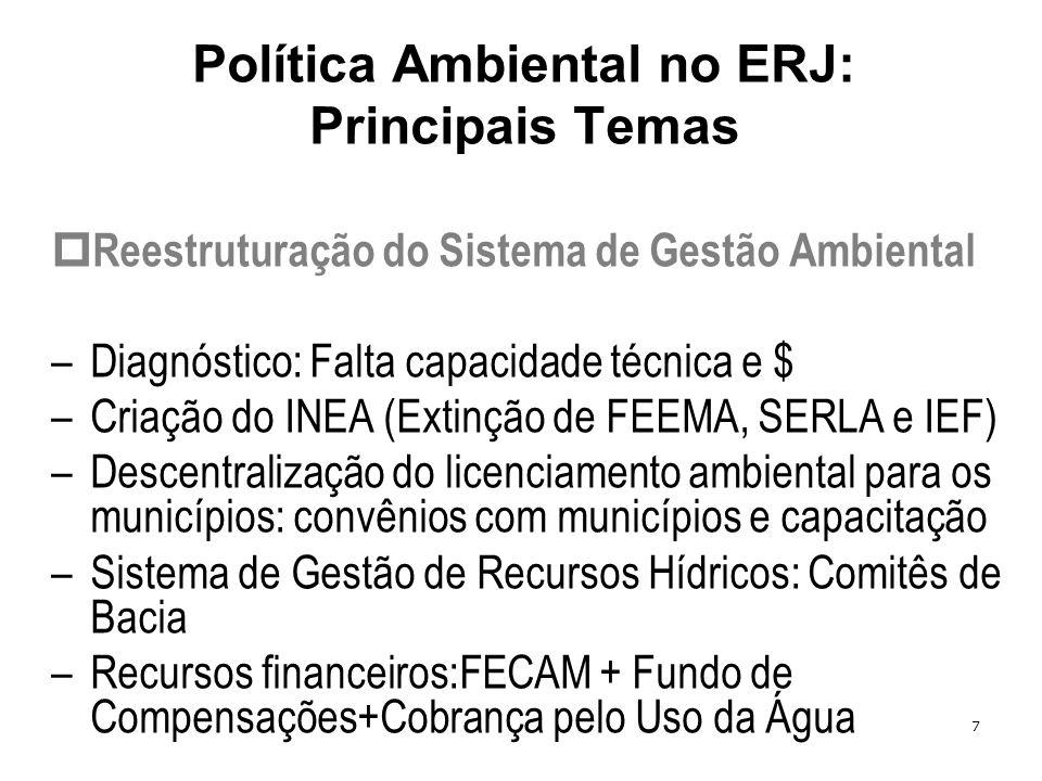 Política Ambiental no ERJ: Principais Temas Reestruturação do Sistema de Gestão Ambiental –Diagnóstico: Falta capacidade técnica e $ –Criação do INEA