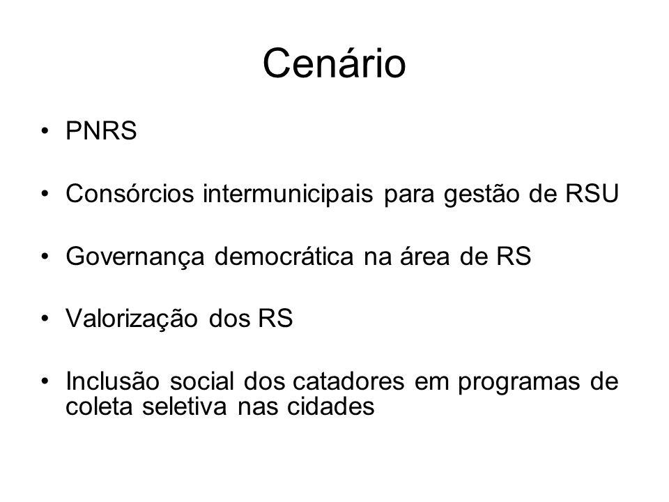 Cenário PNRS Consórcios intermunicipais para gestão de RSU Governança democrática na área de RS Valorização dos RS Inclusão social dos catadores em programas de coleta seletiva nas cidades