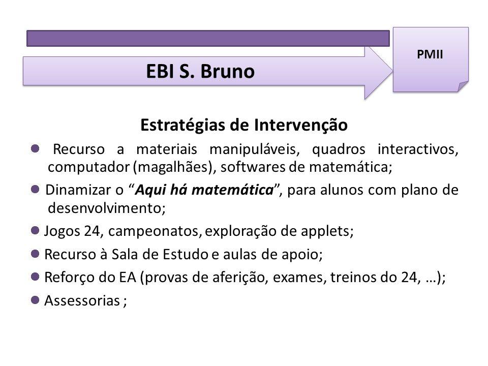 Estratégias de Intervenção Recurso a materiais manipuláveis, quadros interactivos, computador (magalhães), softwares de matemática; Dinamizar o Aqui h