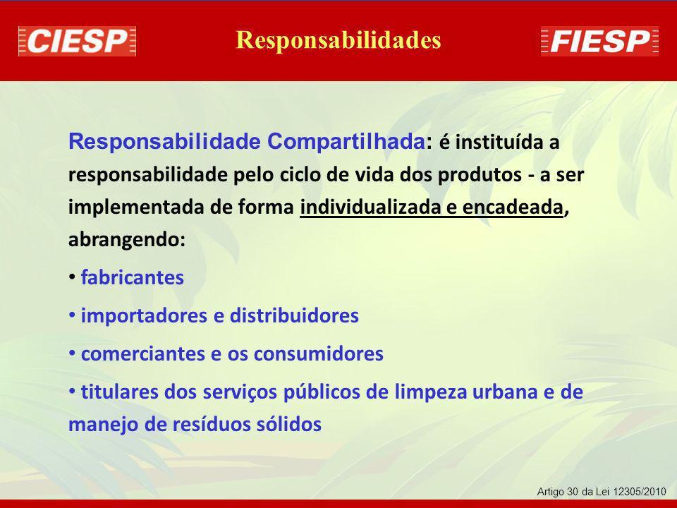 A LEI RESPONSABILIZA : - as pessoas físicas ou jurídicas, de direito público ou privado, - responsáveis, direta ou indiretamente, pela geração de resí