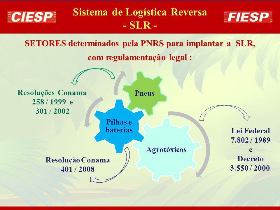 Poderão participar da elaboração do Acordo Setorial os representantes : 1. do Poder Público 2. dos fabricantes 3. dos importadores 4. dos comerciantes