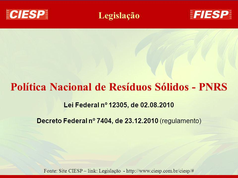 Política Nacional de Resíduos Sólidos - PNRS Lei Federal nº 12305, de 02.08.2010 Decreto Federal nº 7404, de 23.12.2010 (regulamento) Legislação Fonte: Site CIESP – link: Legislação - http://www.ciesp.com.br/ciesp/#