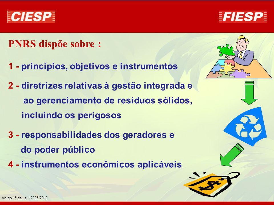 Política Nacional de Resíduos Sólidos - PNRS Lei Federal nº 12305, de 02.08.2010 Decreto Federal nº 7404, de 23.12.2010 (regulamento) Legislação Fonte