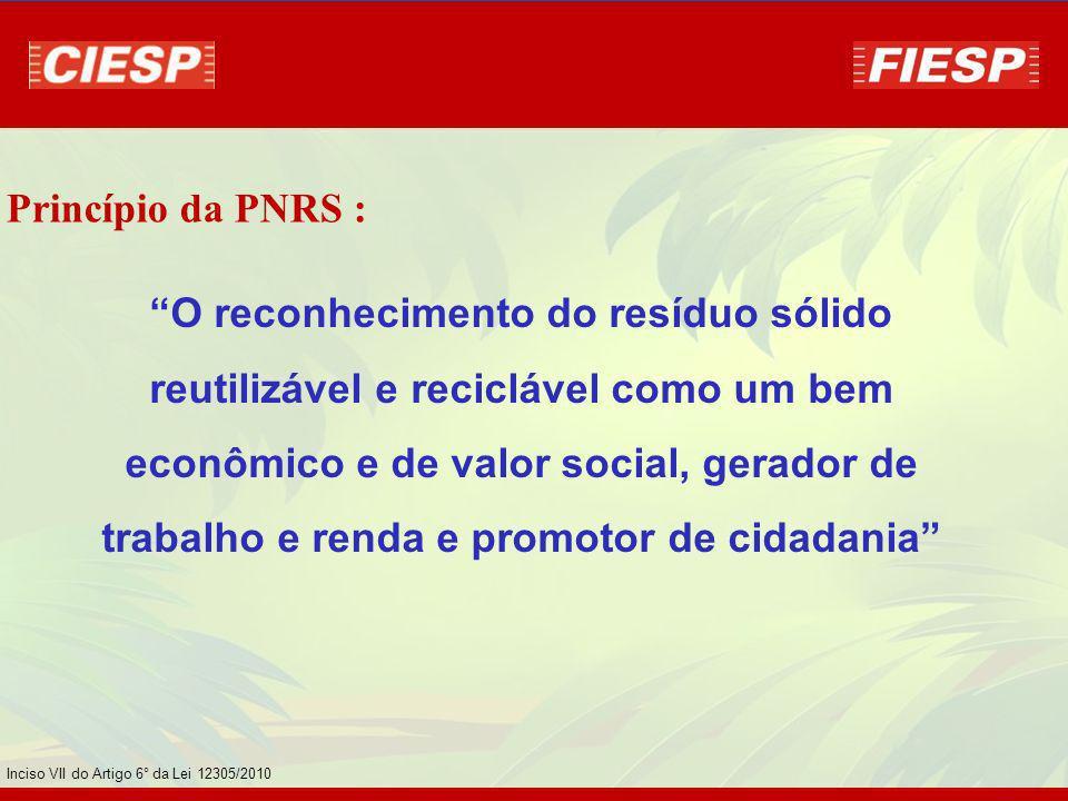 O reconhecimento do resíduo sólido reutilizável e reciclável como um bem econômico e de valor social, gerador de trabalho e renda e promotor de cidadania Princípio da PNRS : Inciso VII do Artigo 6° da Lei 12305/2010