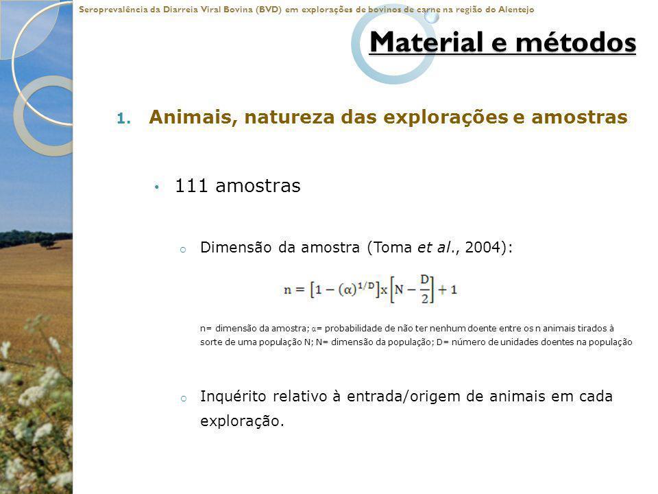 Material e métodos 1. Animais, natureza das explorações e amostras 111 amostras o Dimensão da amostra (Toma et al., 2004): n= dimensão da amostra; α =