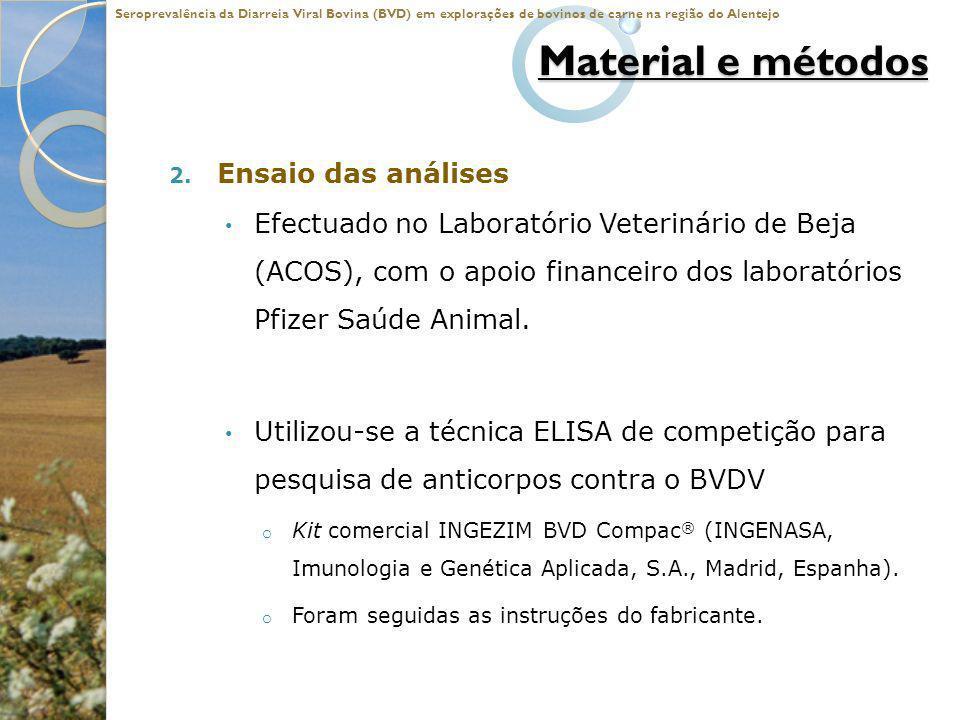 Material e métodos 2. Ensaio das análises Efectuado no Laboratório Veterinário de Beja (ACOS), com o apoio financeiro dos laboratórios Pfizer Saúde An