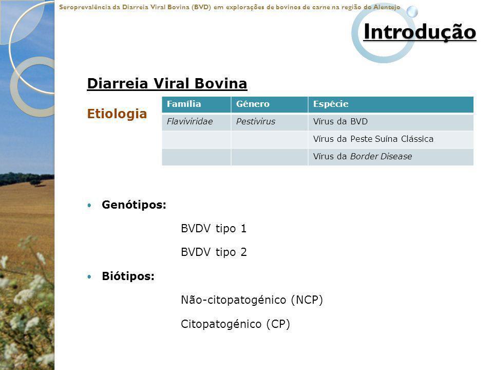Resultados Frequência de anticorpos contra o BVDV na totalidade das explorações estudadas.