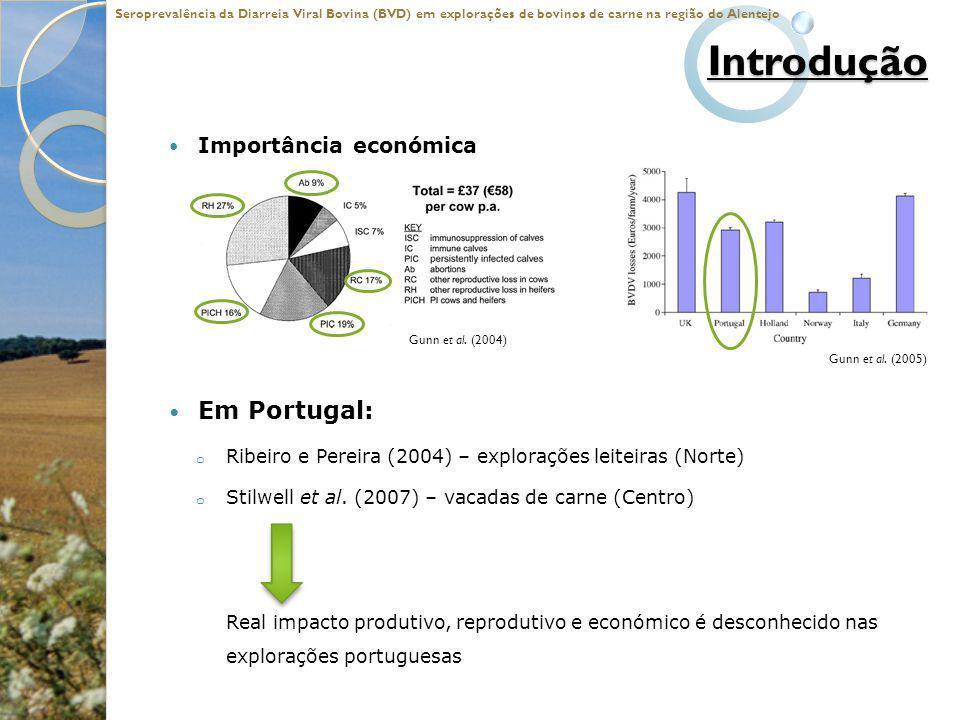Introdução Importância económica Em Portugal: o Ribeiro e Pereira (2004) – explorações leiteiras (Norte) o Stilwell et al. (2007) – vacadas de carne (