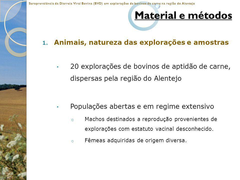 Material e métodos 1. Animais, natureza das explorações e amostras 20 explorações de bovinos de aptidão de carne, dispersas pela região do Alentejo Po