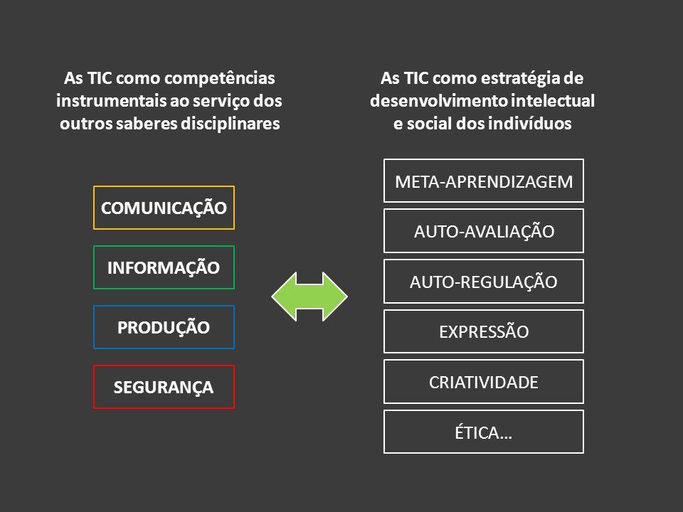 As TIC como estratégia de desenvolvimento intelectual e social dos indivíduos As TIC como competências instrumentais ao serviço dos outros saberes dis