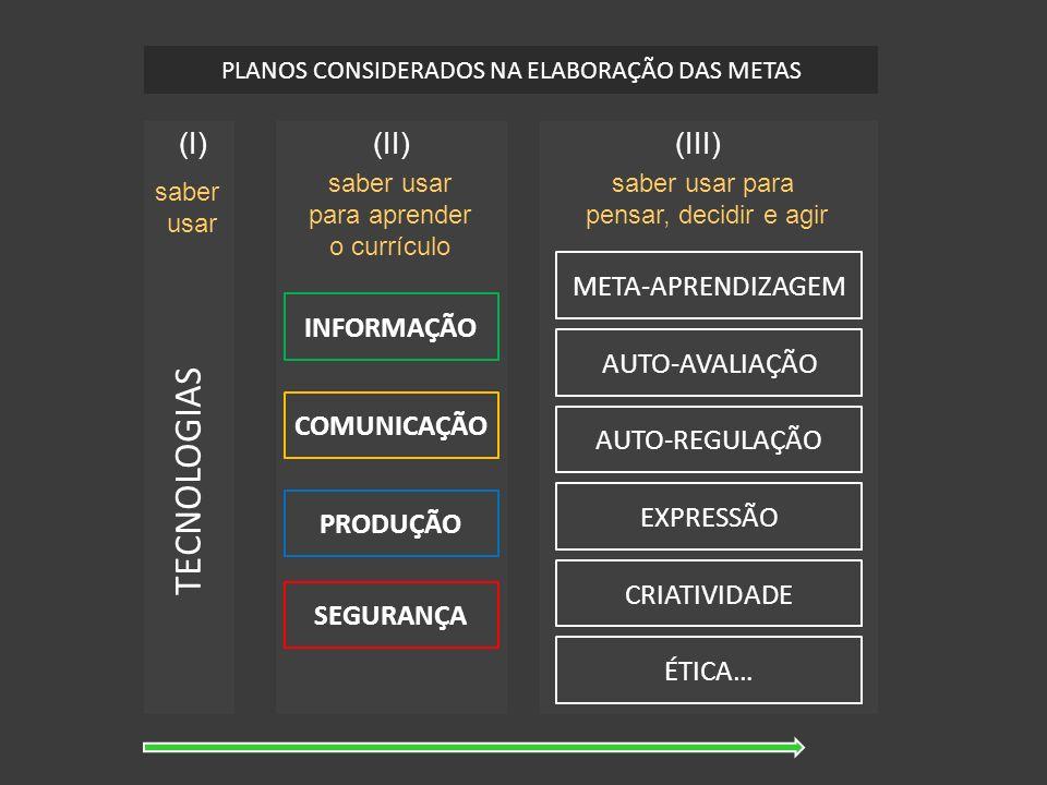 META-APRENDIZAGEM PLANOS CONSIDERADOS NA ELABORAÇÃO DAS METAS AUTO-AVALIAÇÃO AUTO-REGULAÇÃO EXPRESSÃO CRIATIVIDADE ÉTICA… INFORMAÇÃO COMUNICAÇÃO PRODU