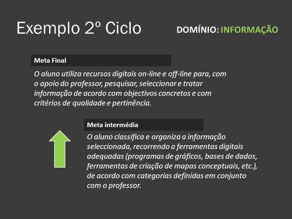Exemplo 2º Ciclo O aluno classifica e organiza a informação seleccionada, recorrendo a ferramentas digitais adequadas (programas de gráficos, bases de