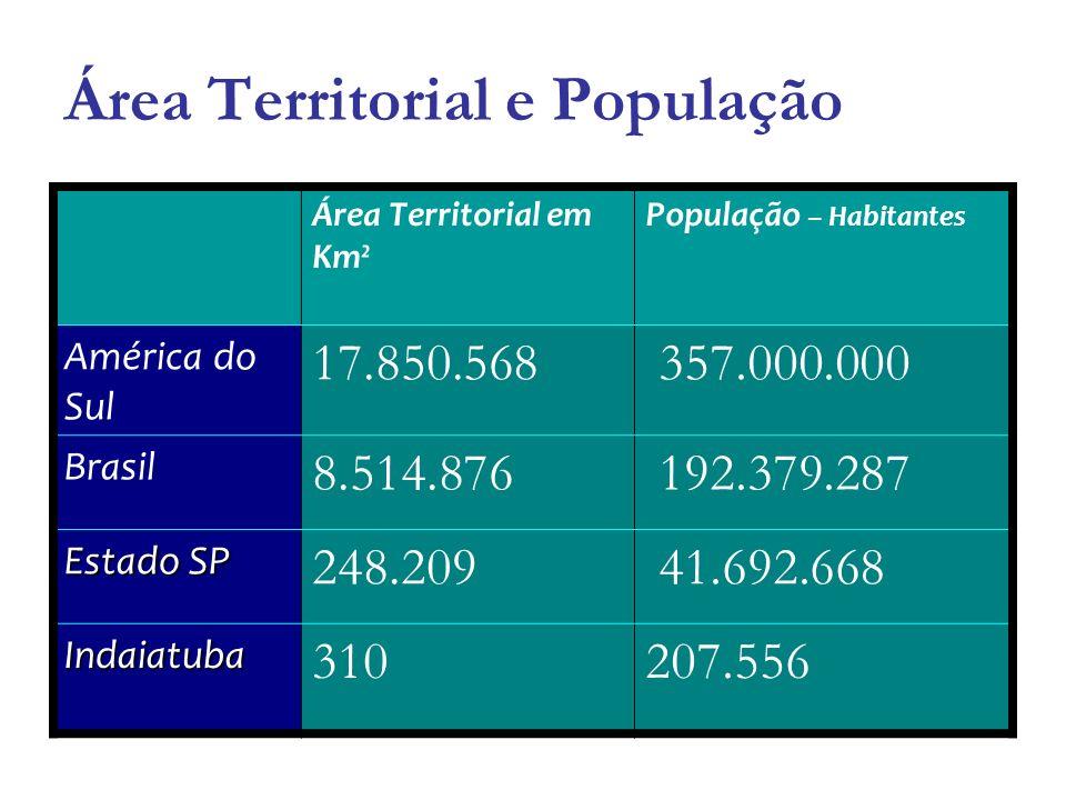 A maior feira permanente coberta da América Latina Informações: desenvolvimento.secretario@indaiatuba.sp.gov.br