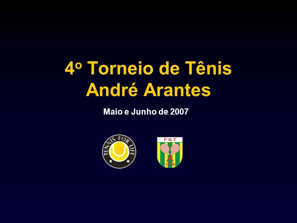 Nos últimos anos os torneios André Arantes se tornaram o maior evento do tênis no Estado de Goiás e um importante componente no cenário do tênis brasileiro.