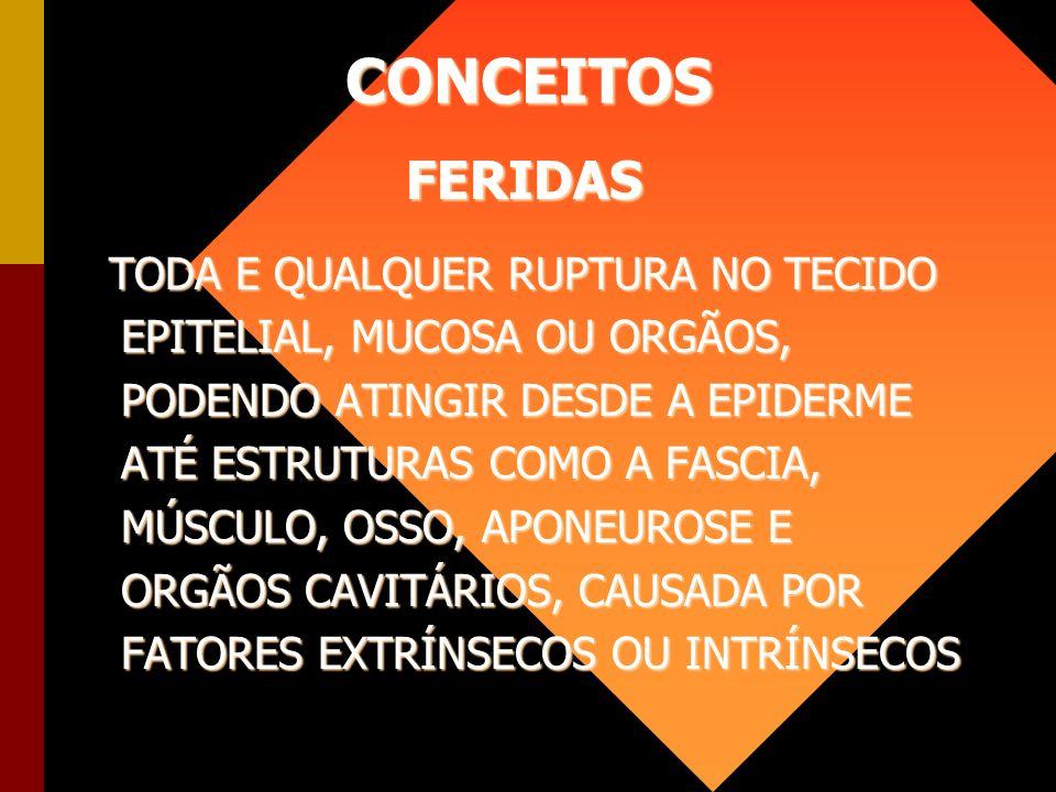 CONCEITOS FERIDAS TODA E QUALQUER RUPTURA NO TECIDO EPITELIAL, MUCOSA OU ORGÃOS, PODENDO ATINGIR DESDE A EPIDERME ATÉ ESTRUTURAS COMO A FASCIA, MÚSCUL