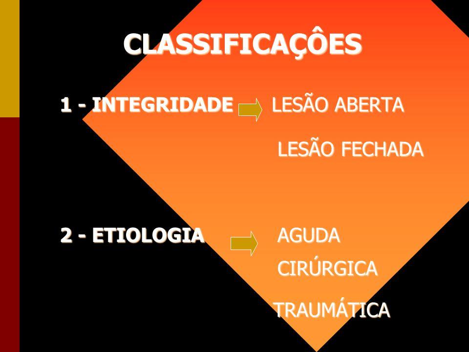 CLASSIFICAÇÔES 1 - INTEGRIDADE LESÃO ABERTA LESÃO FECHADA LESÃO FECHADA 2 - ETIOLOGIA AGUDA CIRÚRGICA TRAUMÁTICA TRAUMÁTICA