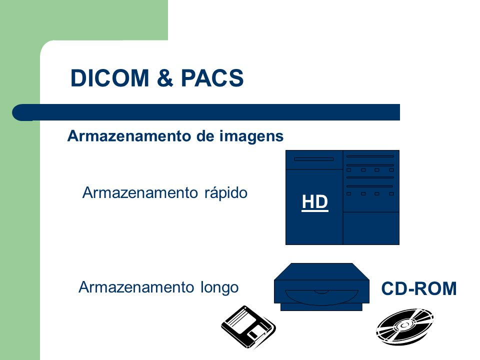 DICOM & PACS Armazenamento de imagens Armazenamento rápido HD Armazenamento longo CD-ROM