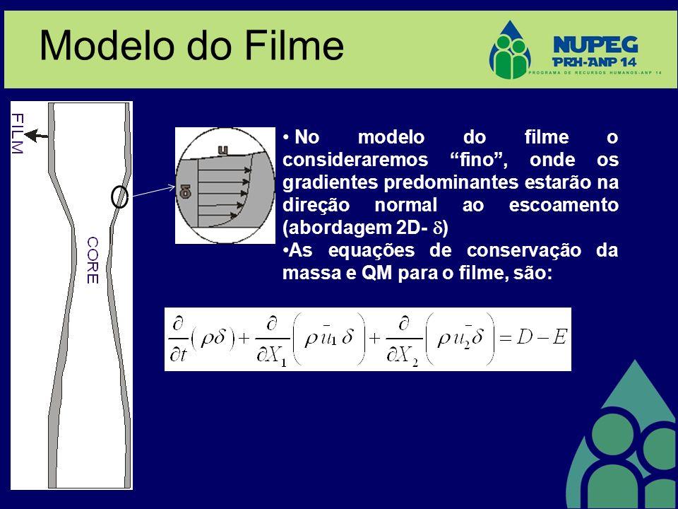 Modelo do Filme No modelo do filme o consideraremos fino, onde os gradientes predominantes estarão na direção normal ao escoamento (abordagem 2D- ) As equações de conservação da massa e QM para o filme, são: