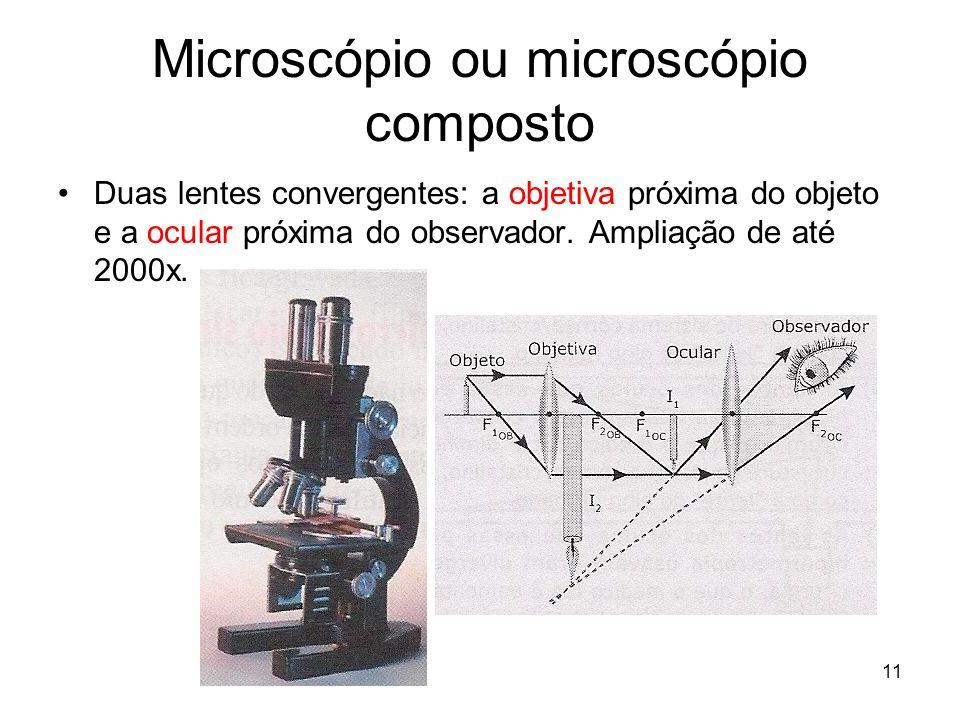 11 Microscópio ou microscópio composto Duas lentes convergentes: a objetiva próxima do objeto e a ocular próxima do observador. Ampliação de até 2000x