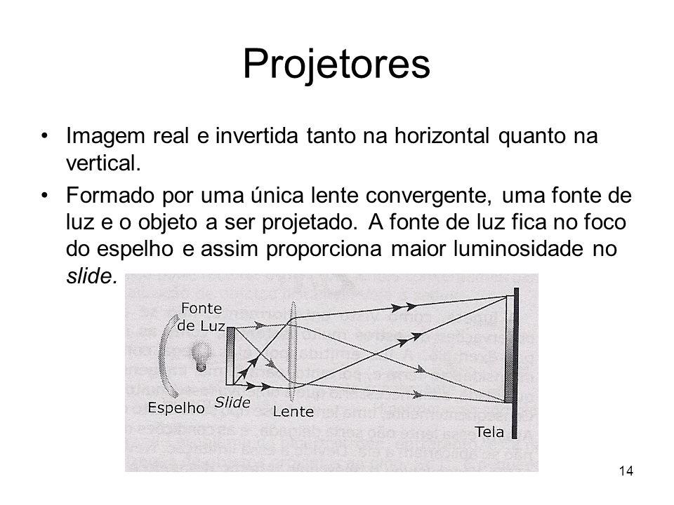 14 Projetores Imagem real e invertida tanto na horizontal quanto na vertical. Formado por uma única lente convergente, uma fonte de luz e o objeto a s