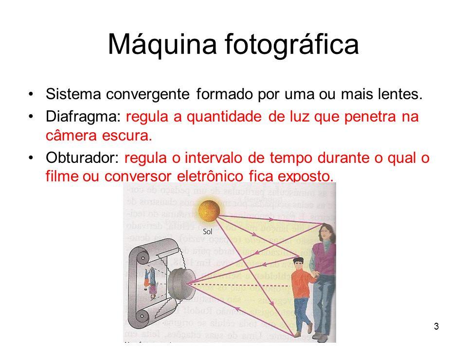 3 Máquina fotográfica Sistema convergente formado por uma ou mais lentes. Diafragma: regula a quantidade de luz que penetra na câmera escura. Obturado