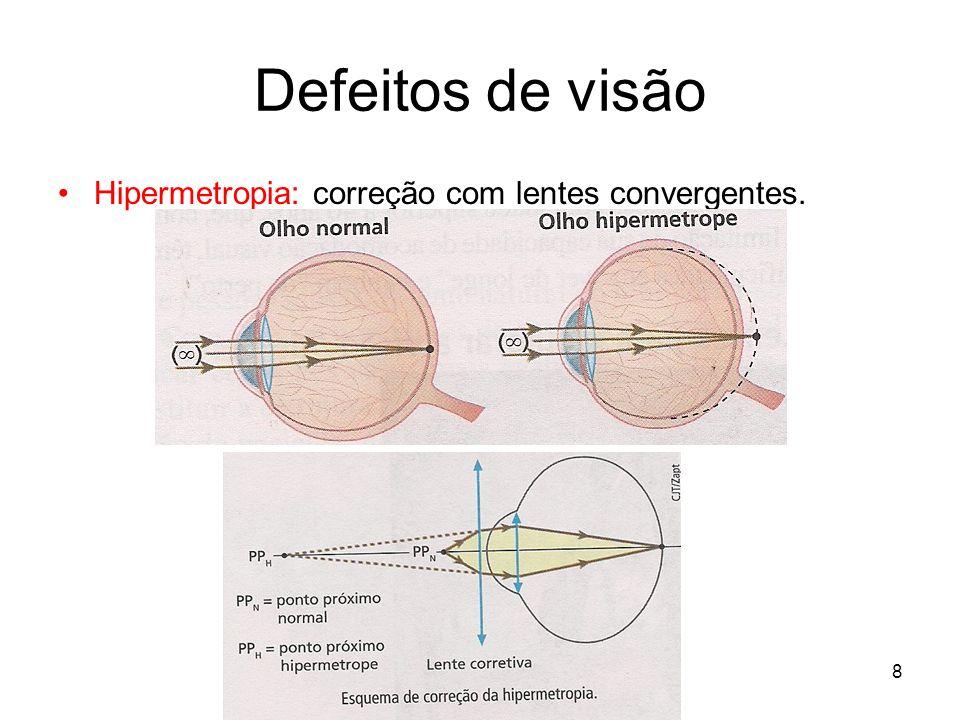 8 Defeitos de visão Hipermetropia: correção com lentes convergentes.