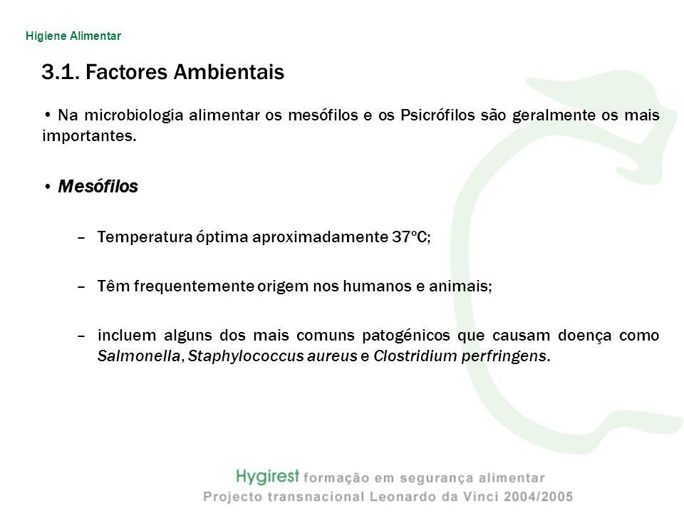 3.1. Factores Ambientais Na microbiologia alimentar os mesófilos e os Psicrófilos são geralmente os mais importantes. Mesófilos –Temperatura óptima ap