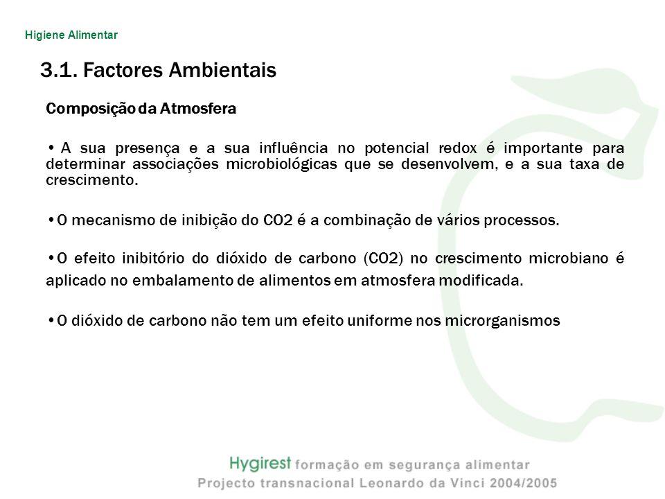 3.1. Factores Ambientais Composição da Atmosfera A sua presença e a sua influência no potencial redox é importante para determinar associações microbi