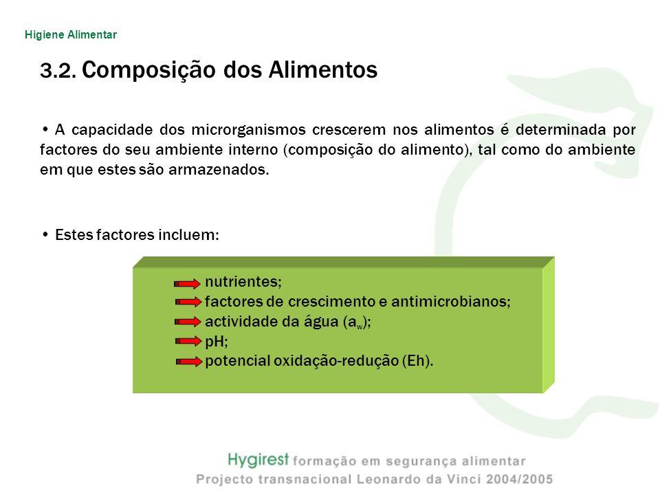 3.2. Composição dos Alimentos A capacidade dos microrganismos crescerem nos alimentos é determinada por factores do seu ambiente interno (composição d