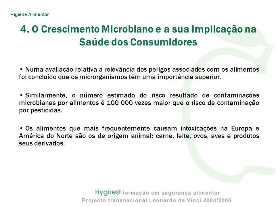 4. O Crescimento Microbiano e a sua Implicação na Saúde dos Consumidores Numa avaliação relativa à relevância dos perigos associados com os alimentos