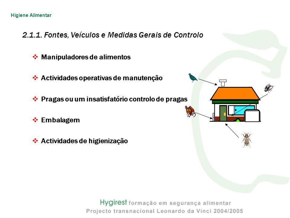 Manipuladores de alimentos Actividades operativas de manutenção Pragas ou um insatisfatório controlo de pragas Embalagem Actividades de higienização 2