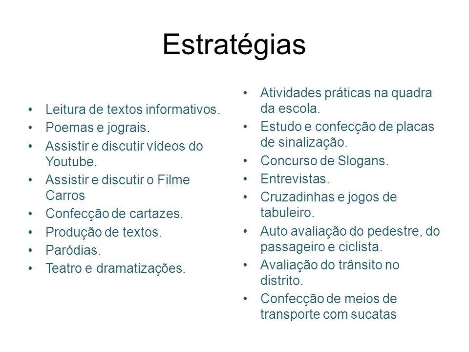 Estratégias Leitura de textos informativos. Poemas e jograis.