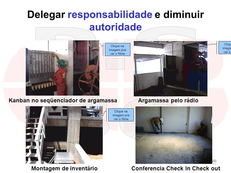 kilsonnascimento@hotmail.com macedoferraz@superig.com.br Delegar responsabilidade e diminuir autoridade Argamassa pelo rádioKanban no seqüenciador de