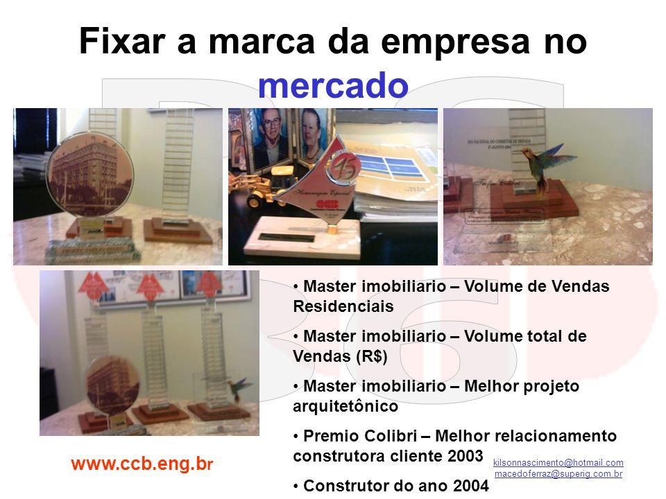 kilsonnascimento@hotmail.com macedoferraz@superig.com.br Fixar a marca da empresa no mercado Master imobiliario – Volume de Vendas Residenciais Master
