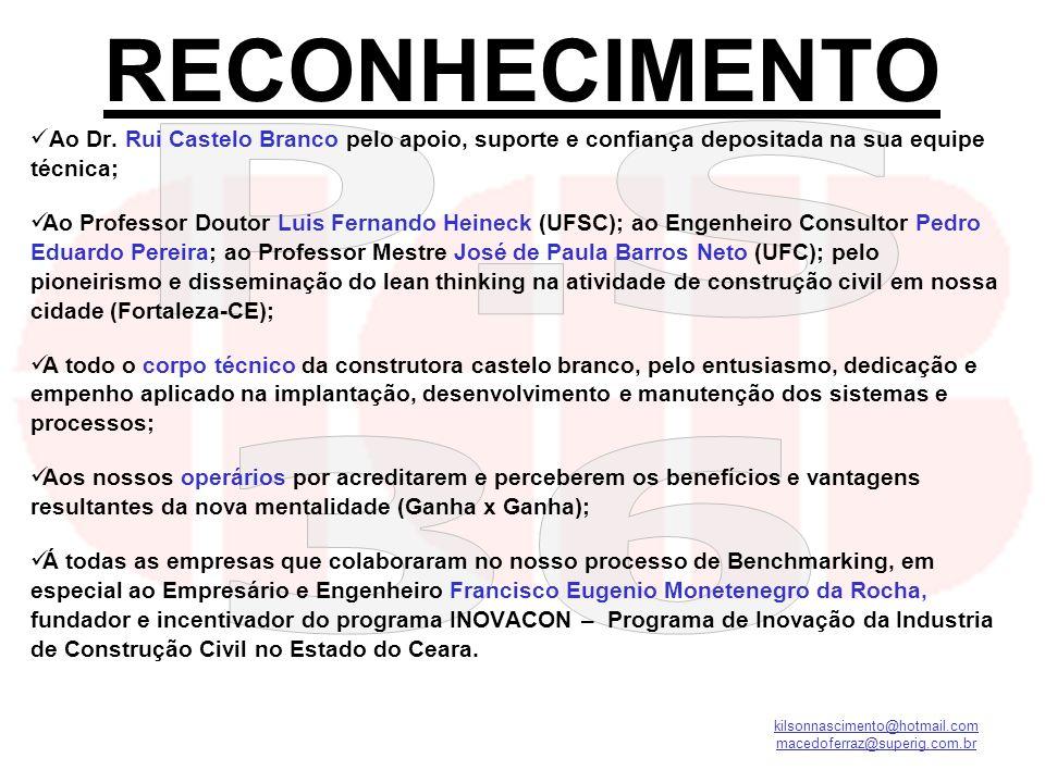 kilsonnascimento@hotmail.com macedoferraz@superig.com.br RECONHECIMENTO Ao Dr. Rui Castelo Branco pelo apoio, suporte e confiança depositada na sua eq