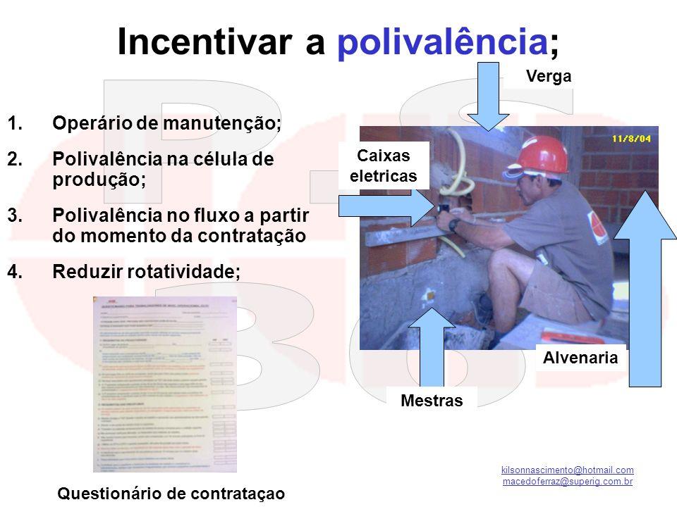 kilsonnascimento@hotmail.com macedoferraz@superig.com.br 1.Operário de manutenção; 2.Polivalência na célula de produção; 3.Polivalência no fluxo a par