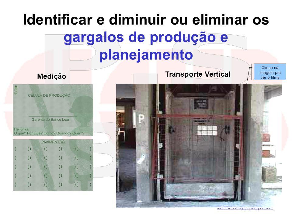 kilsonnascimento@hotmail.com macedoferraz@superig.com.br Identificar e diminuir ou eliminar os gargalos de produção e planejamento Transporte Vertical