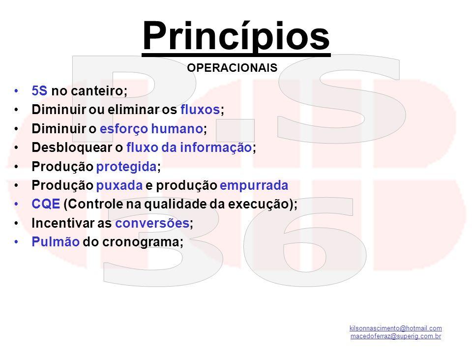 kilsonnascimento@hotmail.com macedoferraz@superig.com.br Princípios 5S no canteiro; Diminuir ou eliminar os fluxos; Diminuir o esforço humano; Desbloq