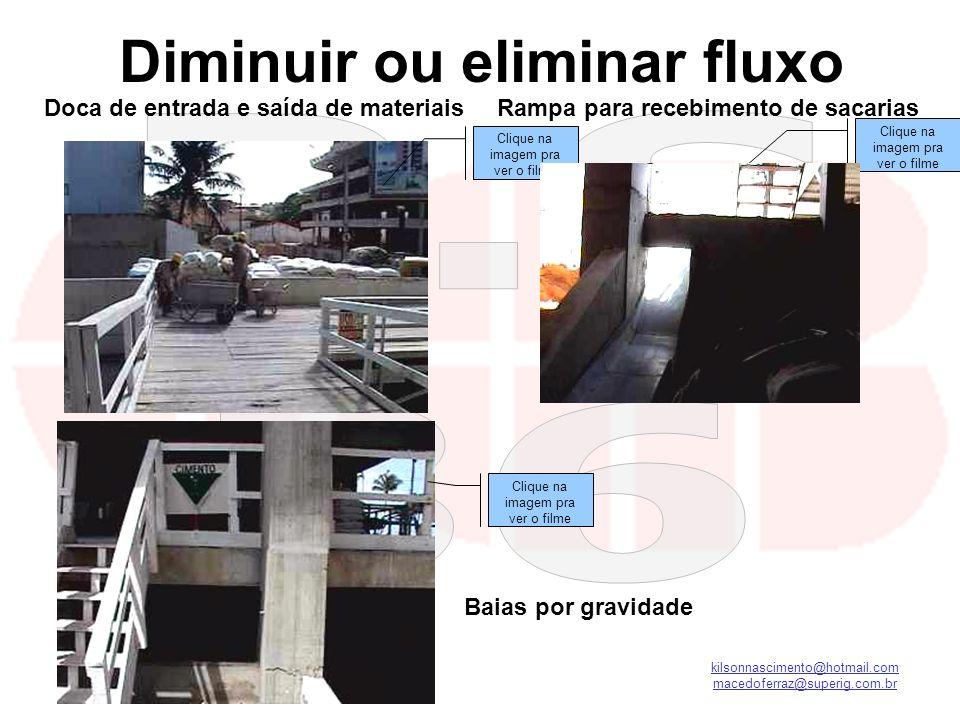 kilsonnascimento@hotmail.com macedoferraz@superig.com.br Diminuir ou eliminar fluxo Doca de entrada e saída de materiaisRampa para recebimento de saca