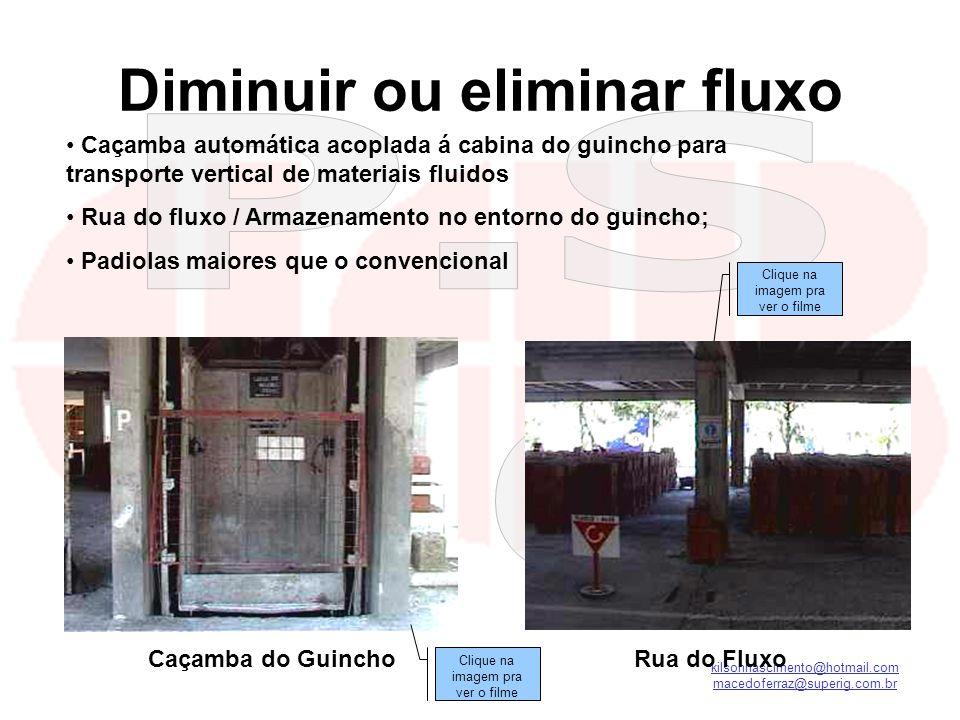 kilsonnascimento@hotmail.com macedoferraz@superig.com.br Diminuir ou eliminar fluxo Caçamba automática acoplada á cabina do guincho para transporte ve