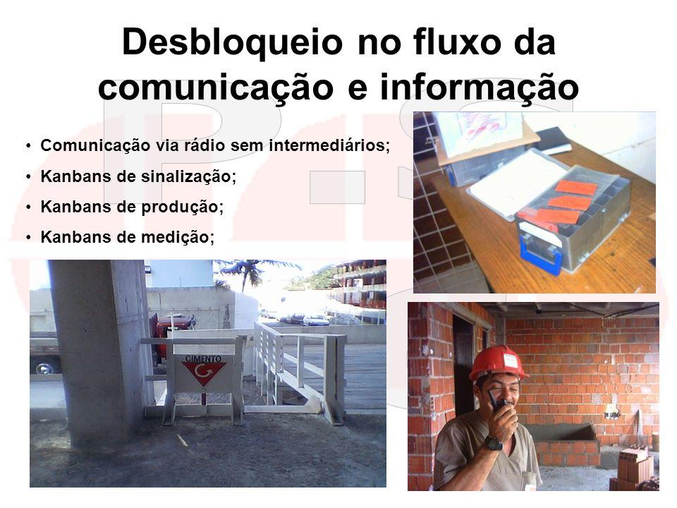 kilsonnascimento@hotmail.com macedoferraz@superig.com.br Desbloqueio no fluxo da comunicação e informação Comunicação via rádio sem intermediários; Ka