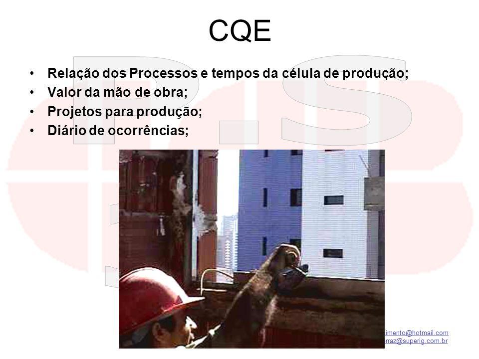 kilsonnascimento@hotmail.com macedoferraz@superig.com.br CQE Relação dos Processos e tempos da célula de produção; Valor da mão de obra; Projetos para