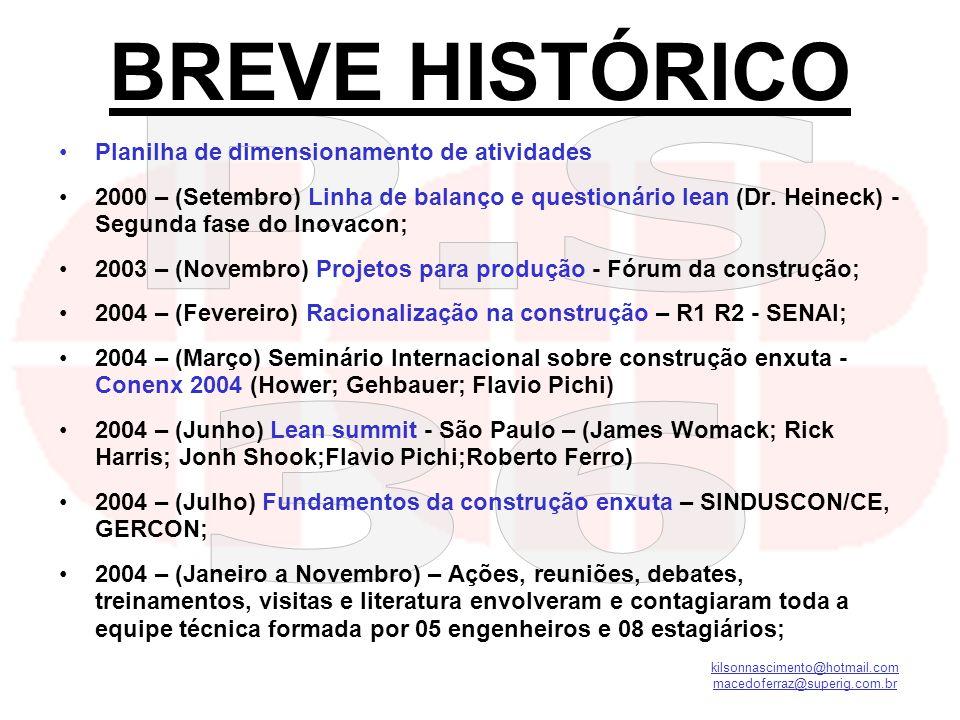 kilsonnascimento@hotmail.com macedoferraz@superig.com.br BREVE HISTÓRICO Planilha de dimensionamento de atividades 2000 – (Setembro) Linha de balanço