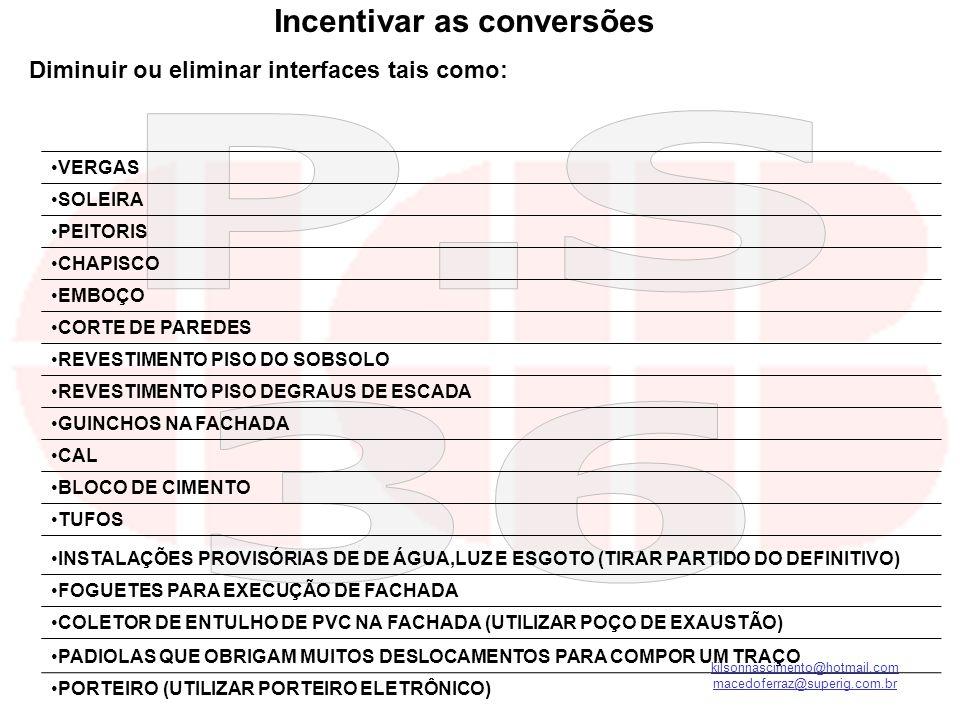 kilsonnascimento@hotmail.com macedoferraz@superig.com.br Incentivar as conversões Diminuir ou eliminar interfaces tais como: VERGAS SOLEIRA PEITORIS C
