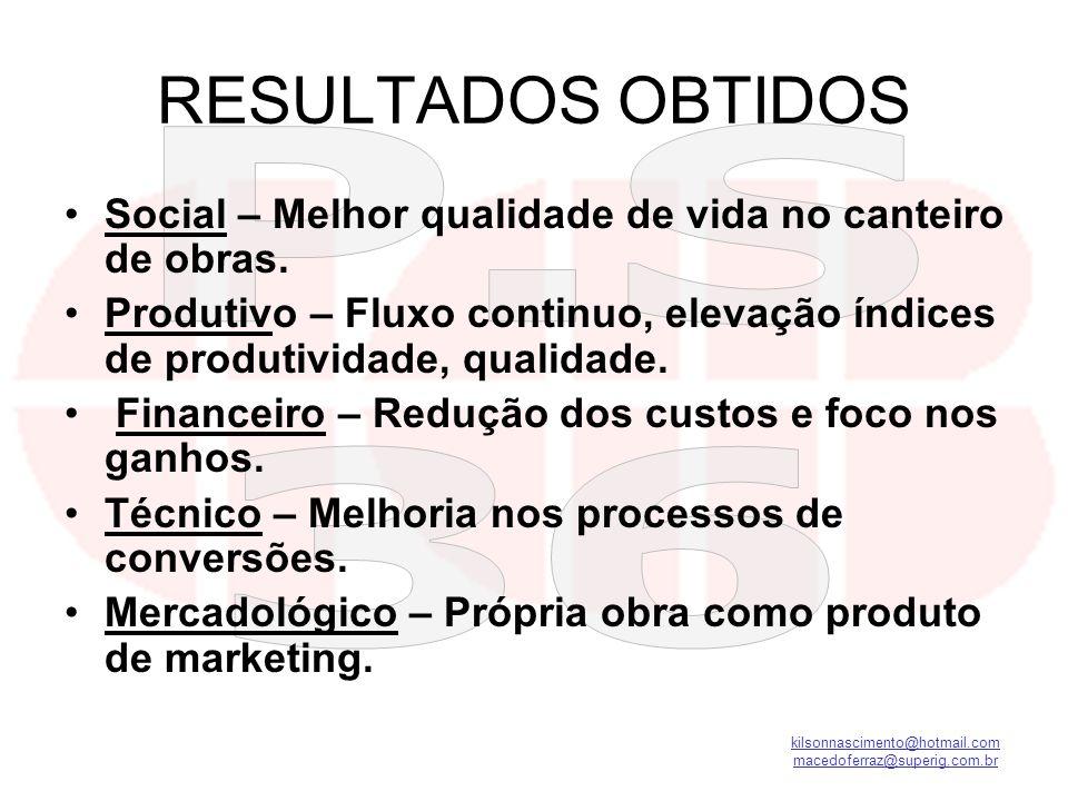 kilsonnascimento@hotmail.com macedoferraz@superig.com.br RESULTADOS OBTIDOS Social – Melhor qualidade de vida no canteiro de obras. Produtivo – Fluxo