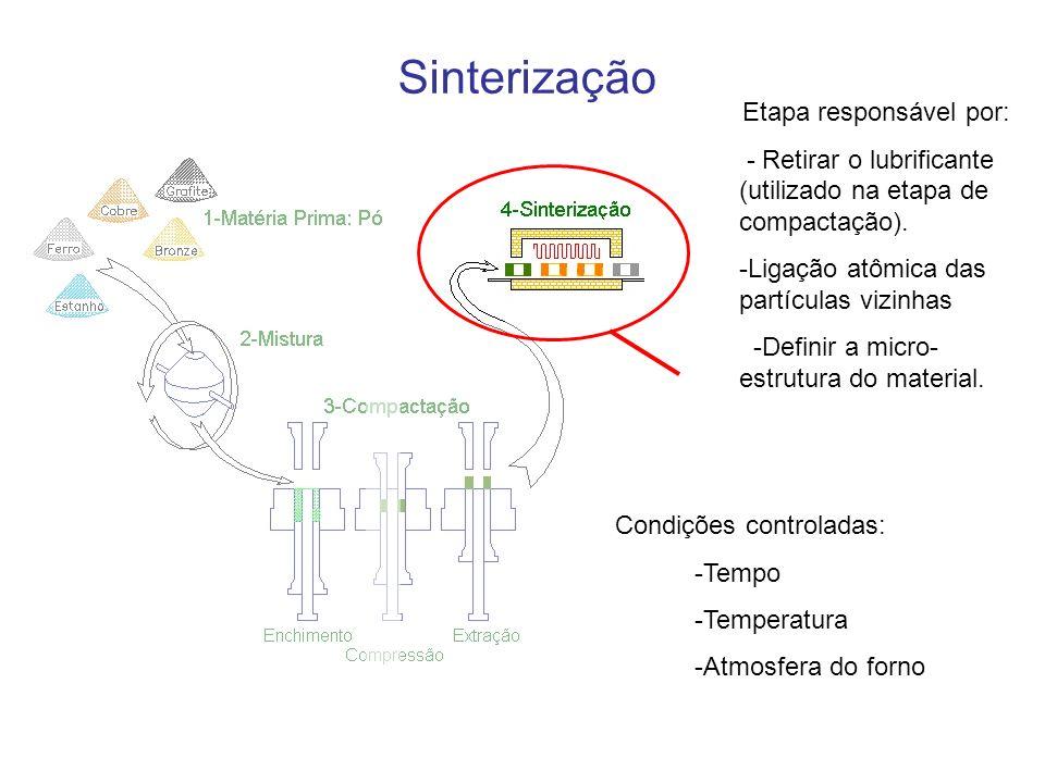 Sinterização Etapa responsável por: - Retirar o lubrificante (utilizado na etapa de compactação). -Ligação atômica das partículas vizinhas -Definir a
