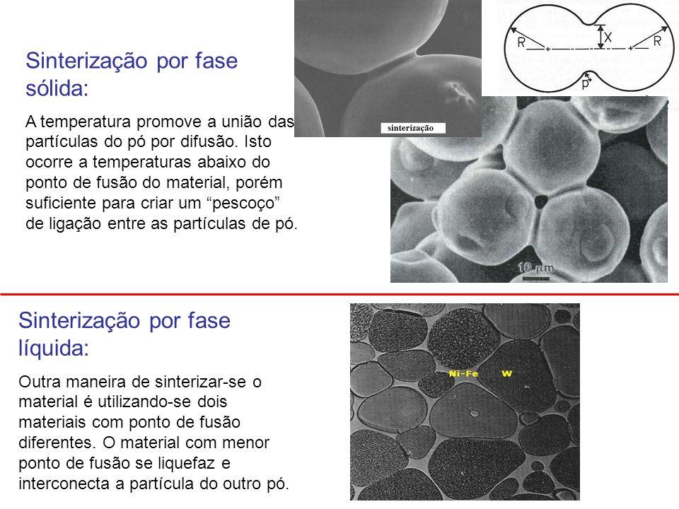 Sinterização por fase sólida: A temperatura promove a união das partículas do pó por difusão. Isto ocorre a temperaturas abaixo do ponto de fusão do m