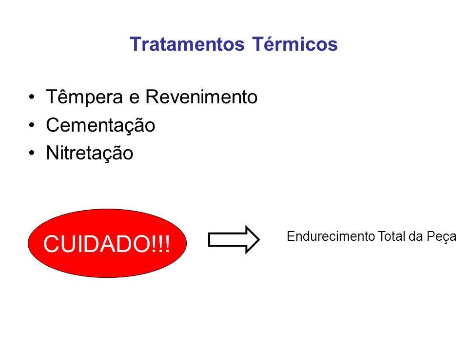 Tratamentos Térmicos Têmpera e Revenimento Cementação Nitretação CUIDADO!!! Endurecimento Total da Peça